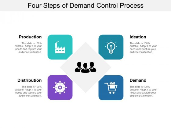 Four Steps Of Demand Control Process Ppt PowerPoint Presentation Gallery Demonstration PDF