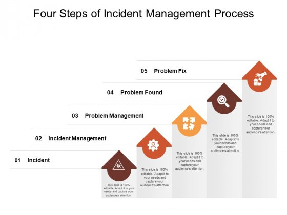 Four Steps Of Incident Management Process Ppt Powerpoint Presentation Portfolio Outfit
