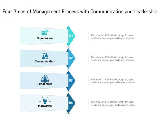 Four Steps Of Management Process With Communication And Leadership Ppt PowerPoint Presentation File Graphics Download PDF