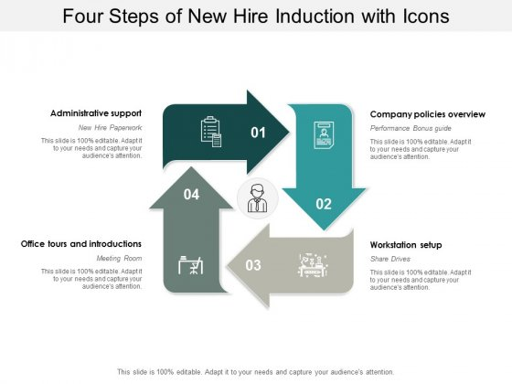 Four Steps Of New Hire Induction With Icons Ppt PowerPoint Presentation Inspiration Grid