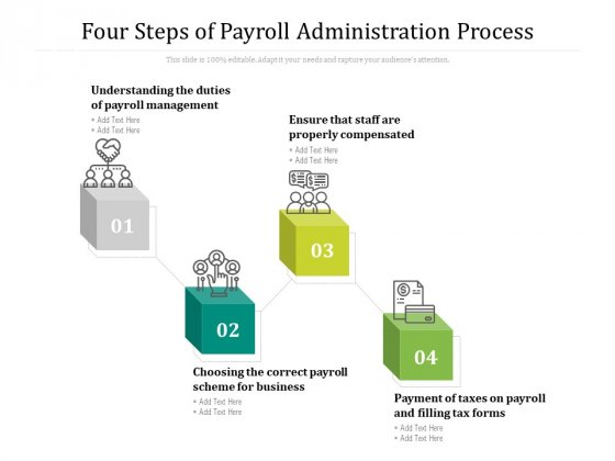 Four Steps Of Payroll Administration Process Ppt PowerPoint Presentation Styles Sample PDF