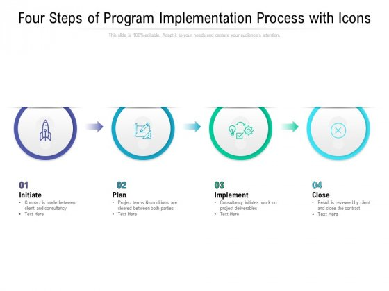 Four Steps Of Program Implementation Process With Icons Ppt PowerPoint Presentation Portfolio Graphics Pictures