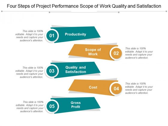 Four Steps Of Project Performance Scope Of Work Quality And Satisfaction Ppt PowerPoint Presentation Infographic Template Pictures