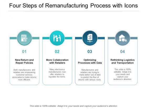 Four Steps Of Remanufacturing Process With Icons Ppt Powerpoint Presentation Summary Portrait