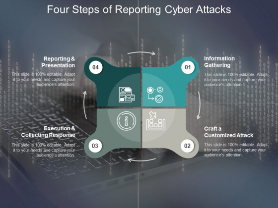 Four Steps Of Reporting Cyber Attacks Ppt PowerPoint Presentation Guidelines