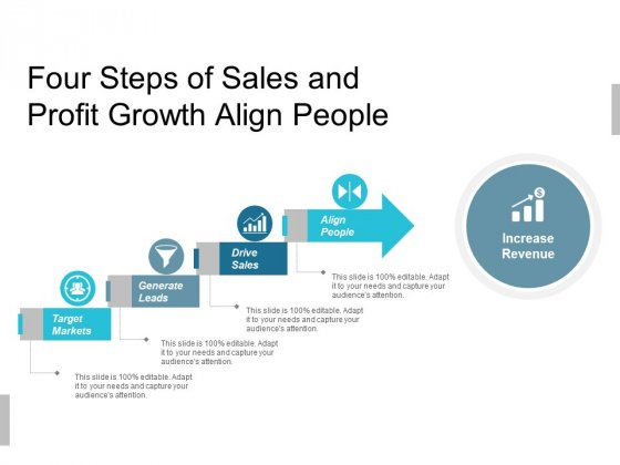 Four Steps Of Sales And Profit Growth Align People Ppt PowerPoint Presentation Infographic Template Deck