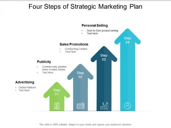 Four Steps Of Strategic Marketing Plan Ppt PowerPoint Presentation Outline Information