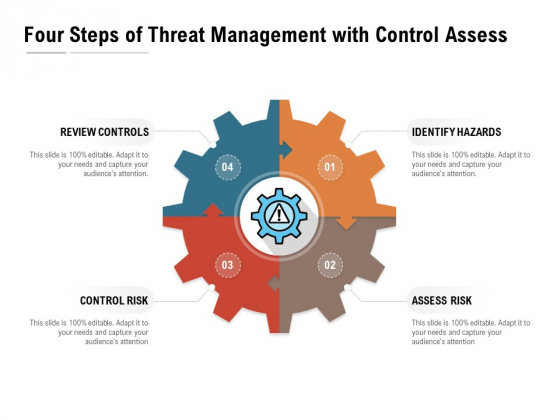 Four Steps Of Threat Management With Control Assess Ppt PowerPoint Presentation Pictures Show