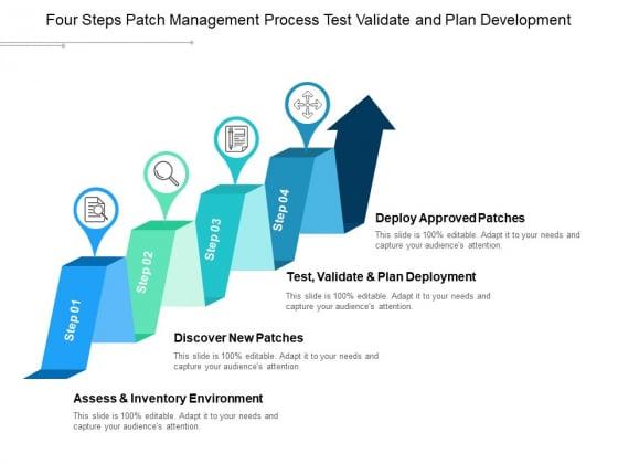 Four Steps Patch Management Process Test Validate And Plan Development Ppt PowerPoint Presentation Portfolio File Formats