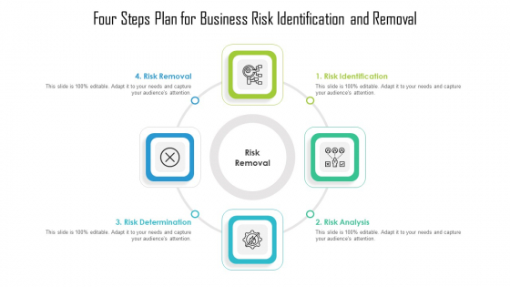 Four Steps Plan For Business Risk Identification And Removal Ppt PowerPoint Presentation Gallery Deck PDF