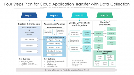 Four Steps Plan For Cloud Application Transfer With Data Collection Ppt Infographics Portfolio PDF