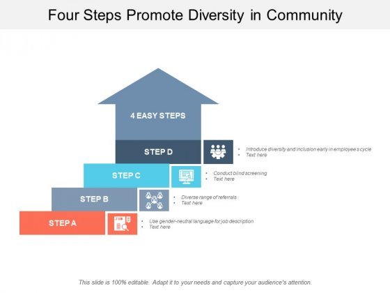Four Steps Promote Diversity In Community Ppt Powerpoint Presentation Show Format