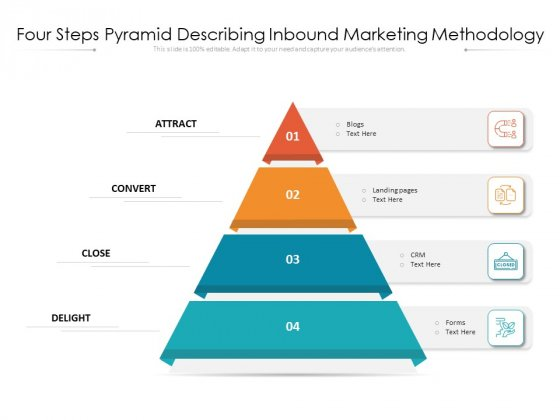 Four Steps Pyramid Describing Inbound Marketing Methodology Ppt PowerPoint Presentation Professional Design Inspiration PDF