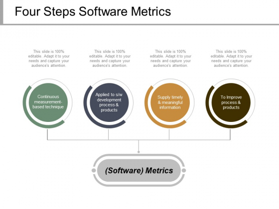 Four Steps Software Metrics Ppt PowerPoint Presentation Summary Examples