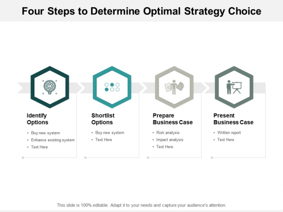 Four Steps To Determine Optimal Strategy Choice Ppt PowerPoint Presentation Professional Example