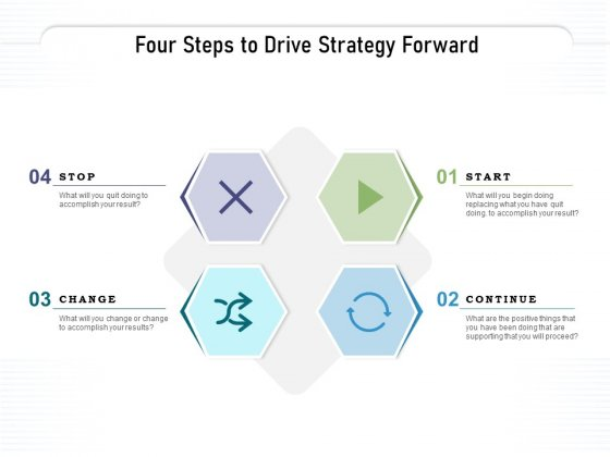 Four Steps To Drive Strategy Forward Ppt PowerPoint Presentation File Sample