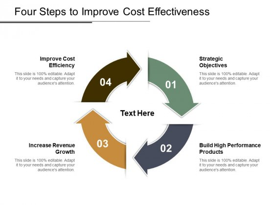 Four Steps To Improve Cost Effectiveness Ppt PowerPoint Presentation Ideas Clipart Images