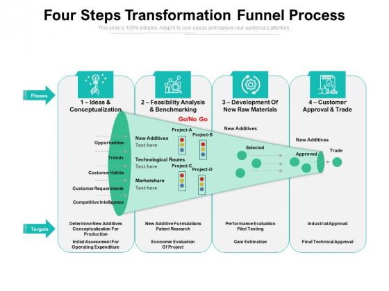 Four_Steps_Transformation_Funnel_Process_Ppt_PowerPoint_Presentation_Infographics_Skills_PDF_Slide_1