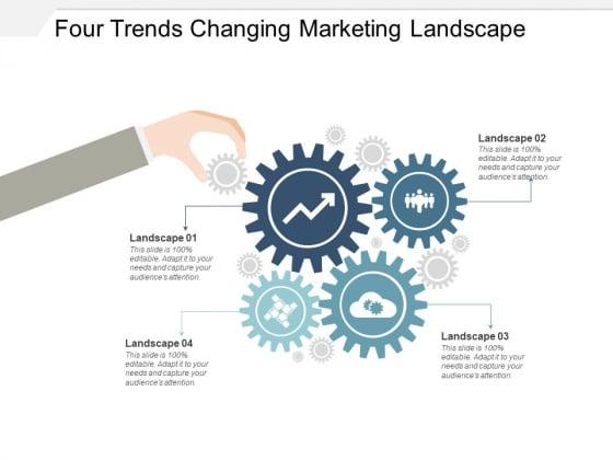 Four Trends Changing Marketing Landscape Ppt Powerpoint Presentation Inspiration Mockup