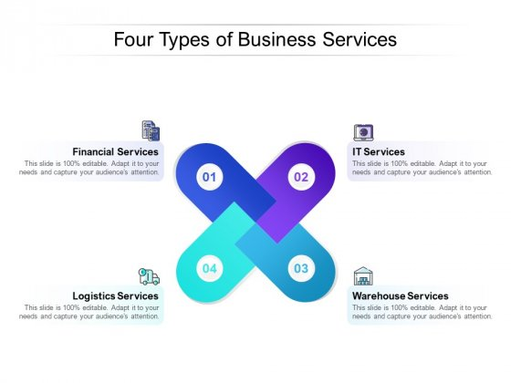 Four Types Of Business Services Ppt PowerPoint Presentation Gallery Mockup PDF