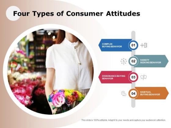 Four Types Of Consumer Attitudes Ppt PowerPoint Presentation Summary Slide