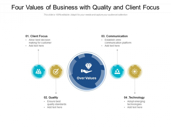 Four_Values_Of_Business_With_Quality_And_Client_Focus_Ppt_PowerPoint_Presentation_Gallery_Picture_PDF_Slide_1