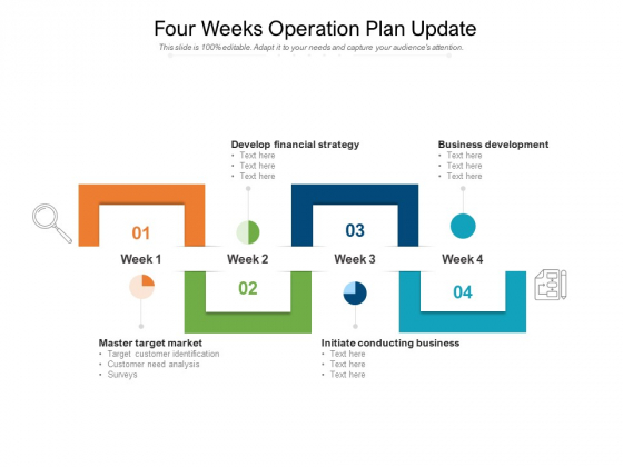 Four Weeks Operation Plan Update Ppt PowerPoint Presentation File Background Image PDF