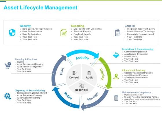 Framework Administration Asset Lifecycle Management Ppt Summary Design Ideas PDF