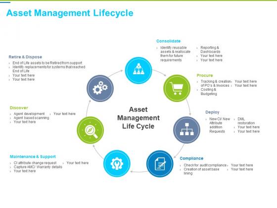 Framework Administration Asset Management Lifecycle Ppt Inspiration Aids PDF