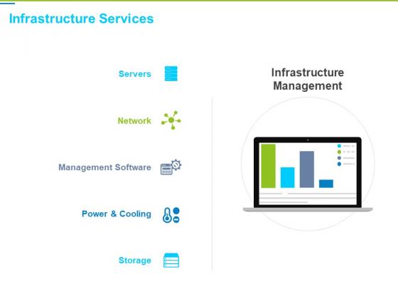 Framework Administration Infrastructure Services Ppt Outline Shapes PDF