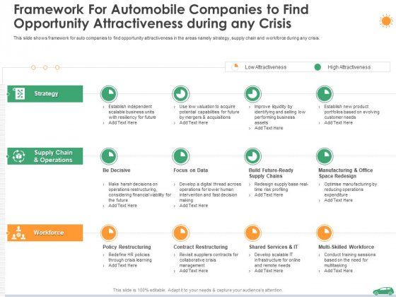 Framework For Automobile Companies To Find Opportunity Attractiveness During Any Crisis Ppt Outline Structure PDF