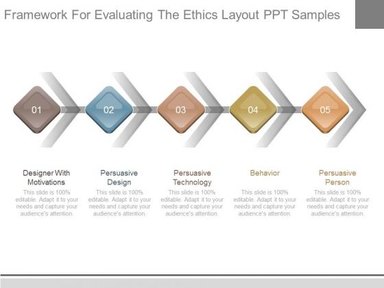 Framework For Evaluating The Ethics Layout Ppt Samples