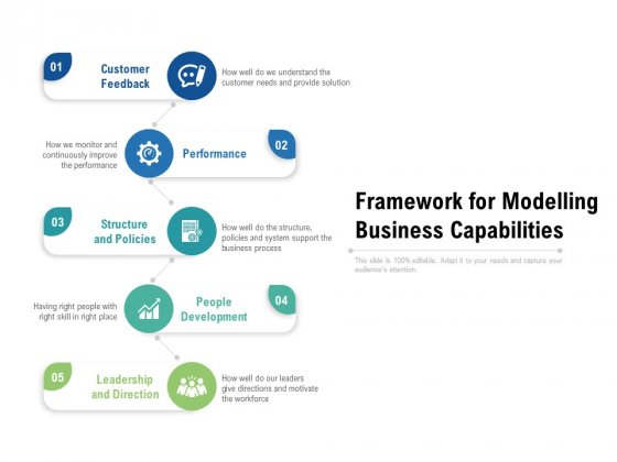Framework For Modelling Business Capabilities Ppt Summary Example Topics PDF