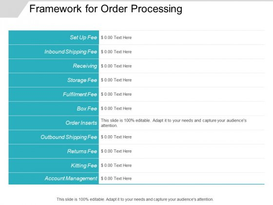 Framework For Order Processing Ppt PowerPoint Presentation Inspiration Templates