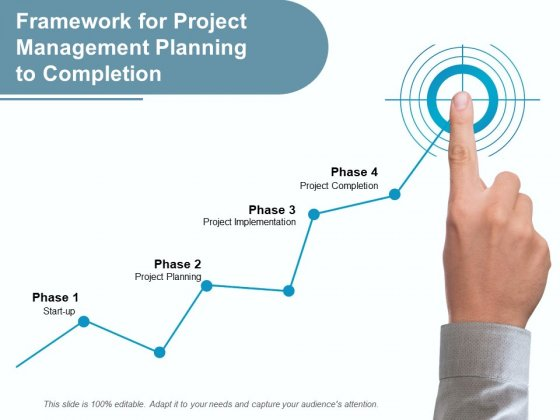 Framework For Project Management Planning To Completion Ppt PowerPoint Presentation Infographics Model