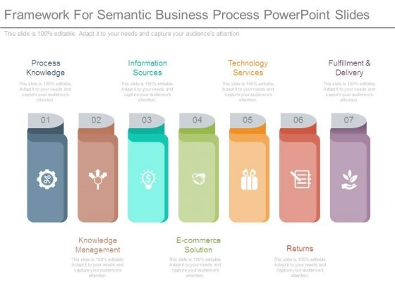 Framework For Semantic Business Process Powerpoint Slides