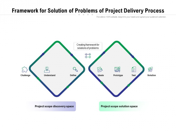Framework For Solution Of Problems Of Project Delivery Process Ppt PowerPoint Presentation Summary Design Inspiration PDF