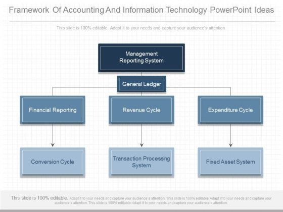 Framework Of Accounting And Information Technology Powerpoint Ideas