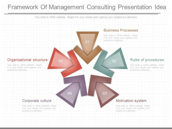 Framework Of Management Consulting Presentation Idea