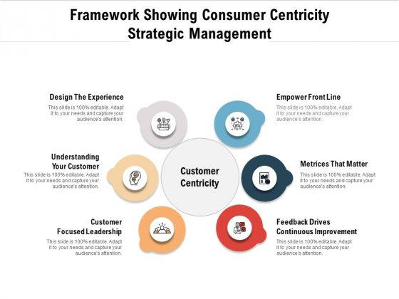 Framework Showing Consumer Centricity Strategic Management Ppt PowerPoint Presentation Gallery Example PDF