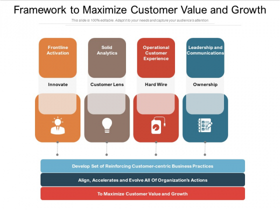 Framework To Maximize Customer Value And Growth Ppt PowerPoint Presentation File Example PDF