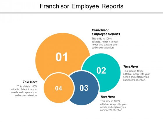 Franchisor Employee Reports Ppt PowerPoint Presentation Visual Aids Layouts Cpb