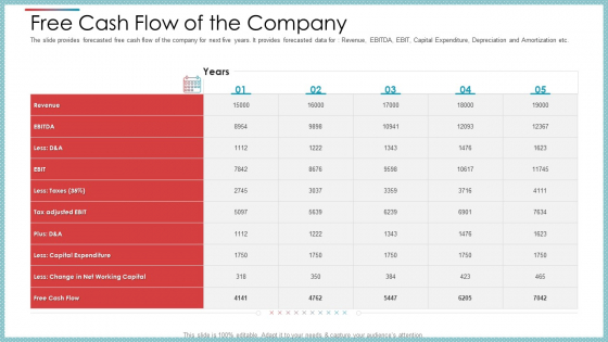 Free Cash Flow Of The Company Ppt Outline Inspiration PDF