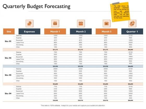 Freehold Property Business Plan Quarterly Budget Forecasting Ppt Outline Sample PDF