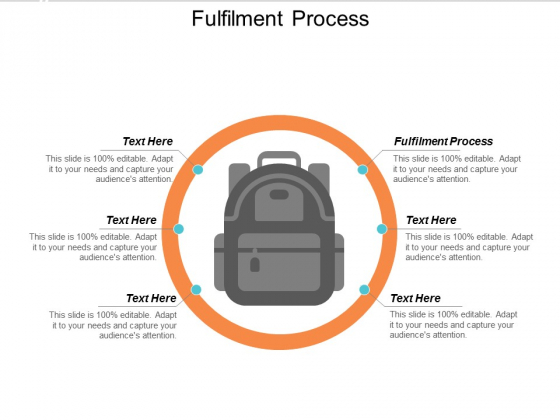 Fulfilment Process Ppt Powerpoint Presentation Ideas Images Cpb