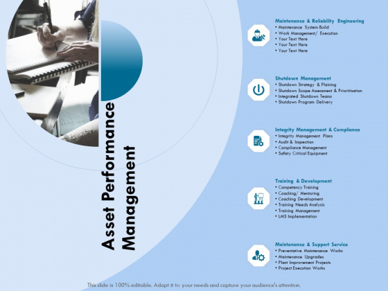 Functional Analysis Of Business Operations Asset Performance Management Ppt Outline Infographic Template PDF
