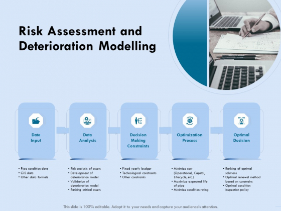 Functional Analysis Of Business Operations Risk Assessment And Deterioration Modelling Topics PDF