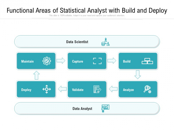 Functional Areas Of Statistical Analyst With Build And Deploy Ppt PowerPoint Presentation Portfolio Files PDF