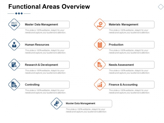 Functional Areas Overview Ppt PowerPoint Presentation Icon Structure