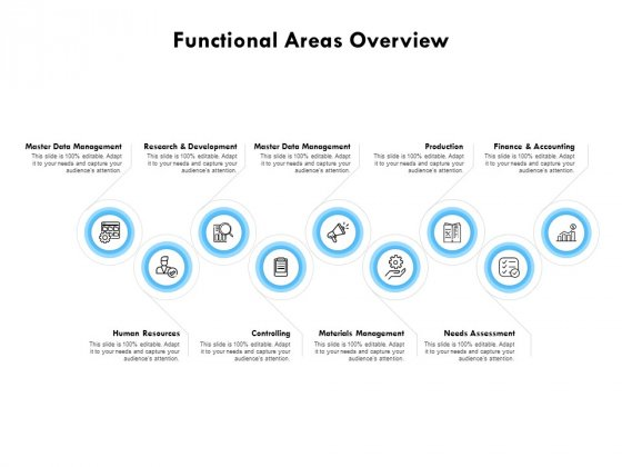 Functional Areas Overview Ppt PowerPoint Presentation Outline Graphics Example